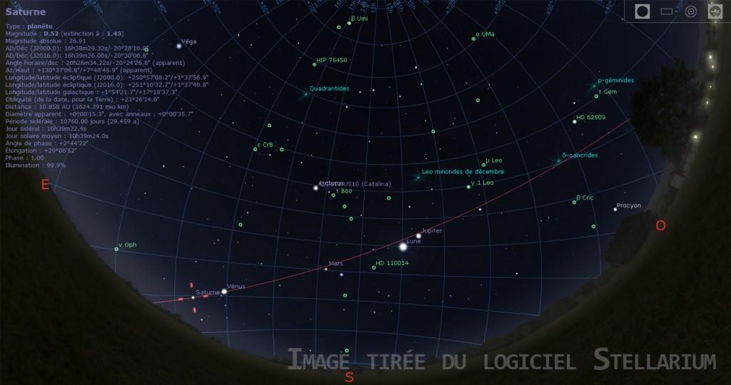 site d astronomie