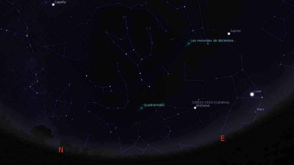 Observation astronomie 2016 -Carte de la pluie des Quadrantides 2016 - Evénements astronimques janvier 2016