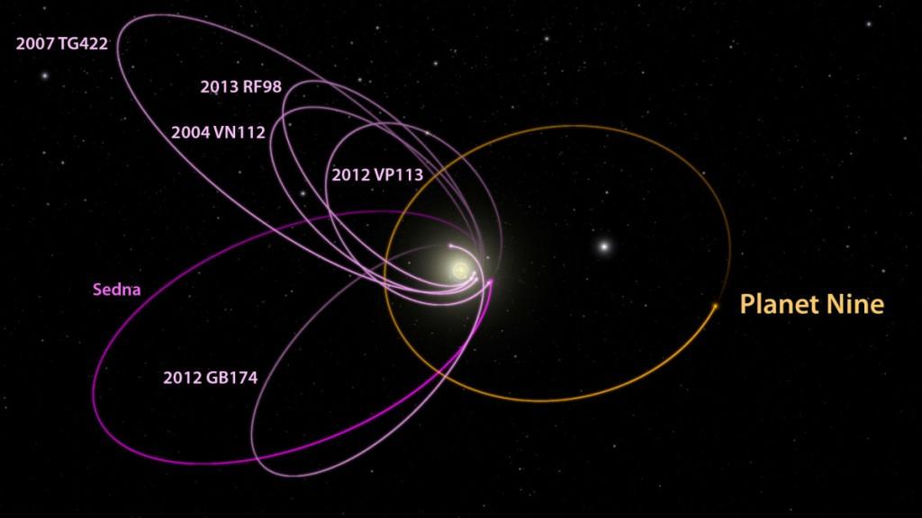 AstroNova le blog de l'astronomie et de l'espace - 9ème planète © Caltech / R. Hurt (IPAC)