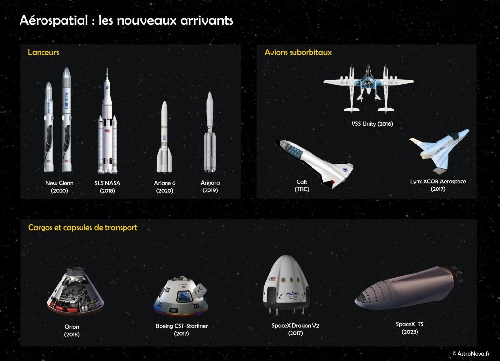 Projets de lanceurs, cargos et avions suborbitaux © Astronova.fr