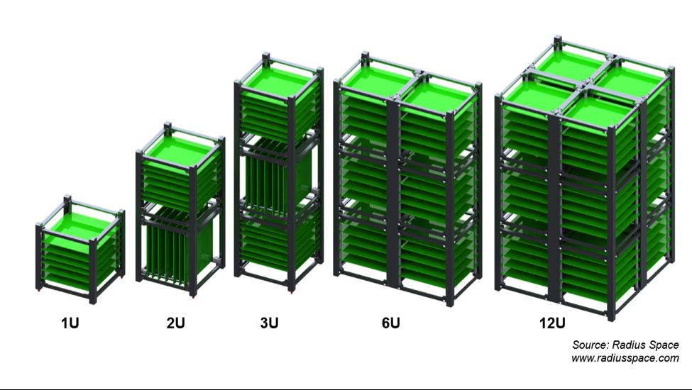 Les cubesats de taille standard (1U) peuvent s'empiler pour en former des plus gros © Radius Space
