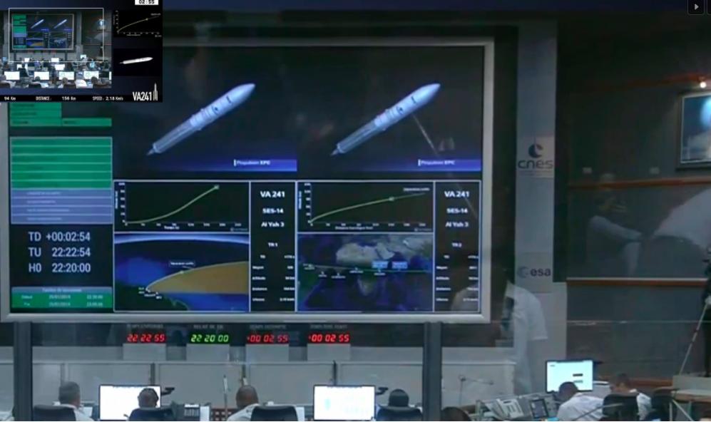 Suivi d'Ariane dans la salle de contrôle Jupiter à Kourou © Arianespace